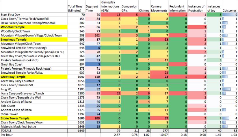MM10_MM Full Spreadsheet.png