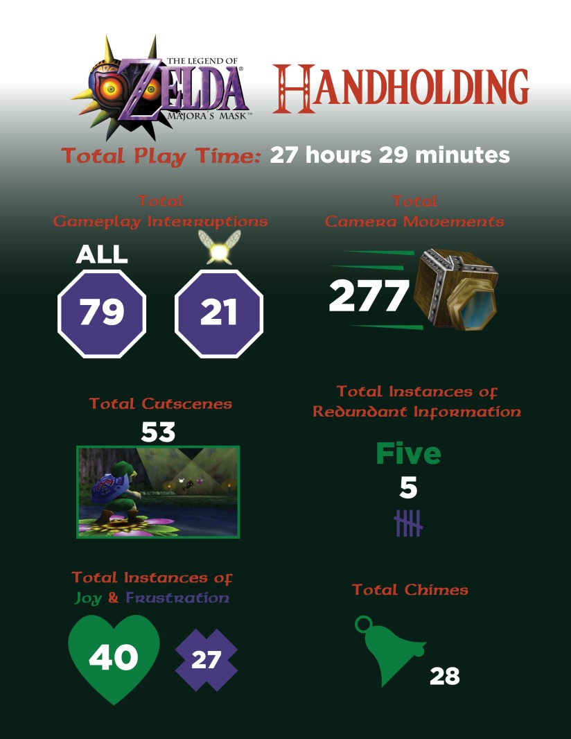 mm3_mm-infographic2