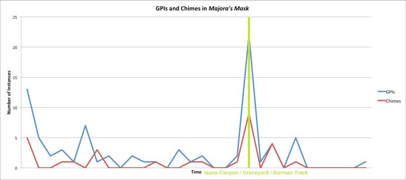 mm4_mm-gpi-chimes-2-copy