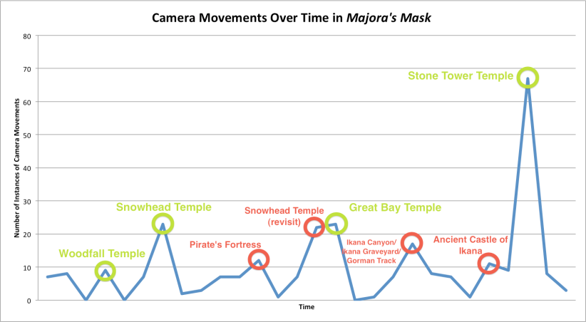 mm5_mm-camera-movement-copy-5