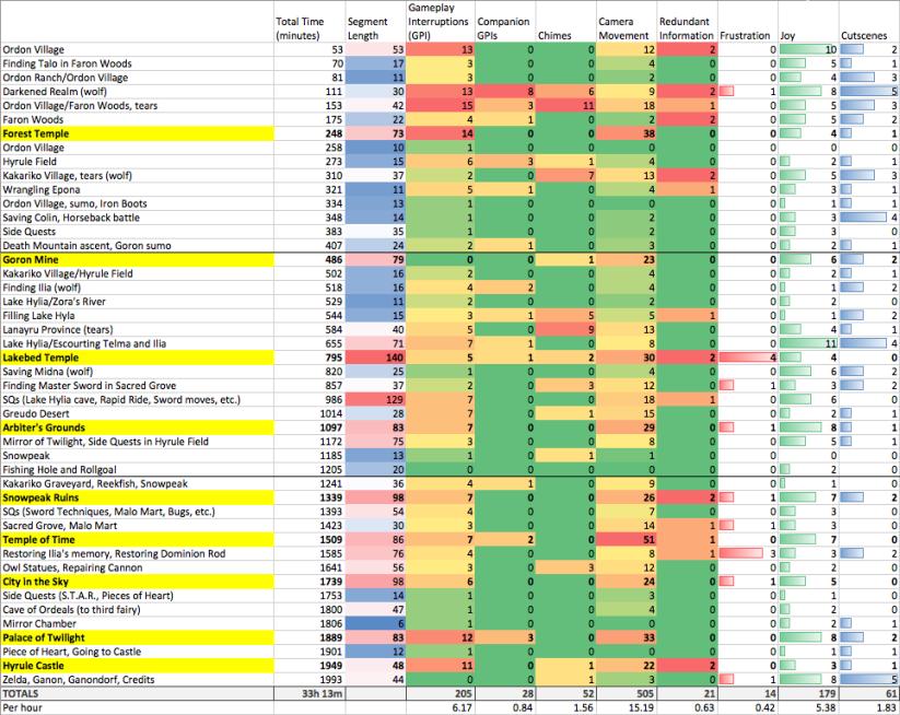 tp10_tp-spreadsheet