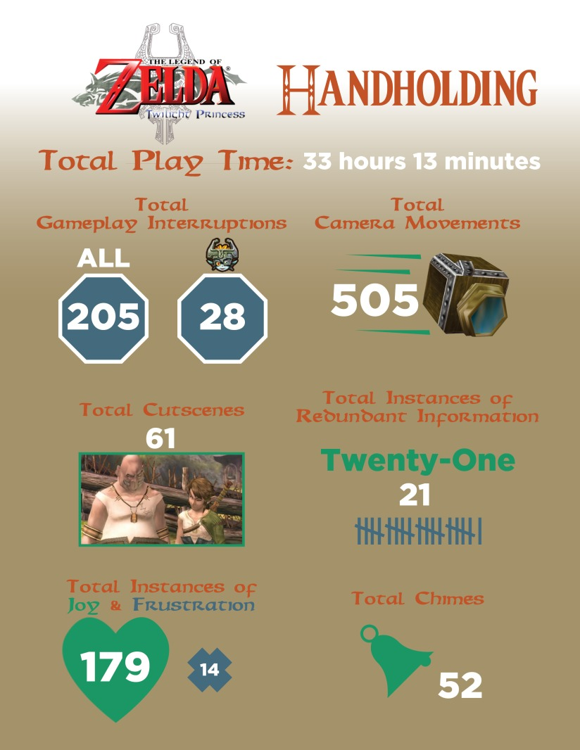 tp3_tp-infographic-3
