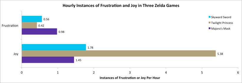 tp6_joy-and-frustration
