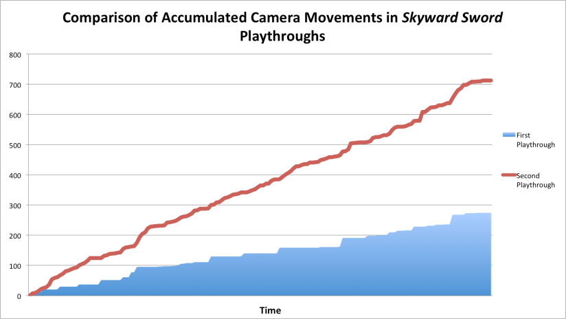 9-camera-movements-excel