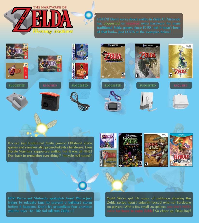 Zelda Hardware5